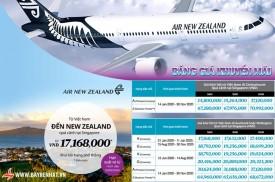 Air New Zealand (NZ) thông báo Triển khai bàng giá khuyến mãi